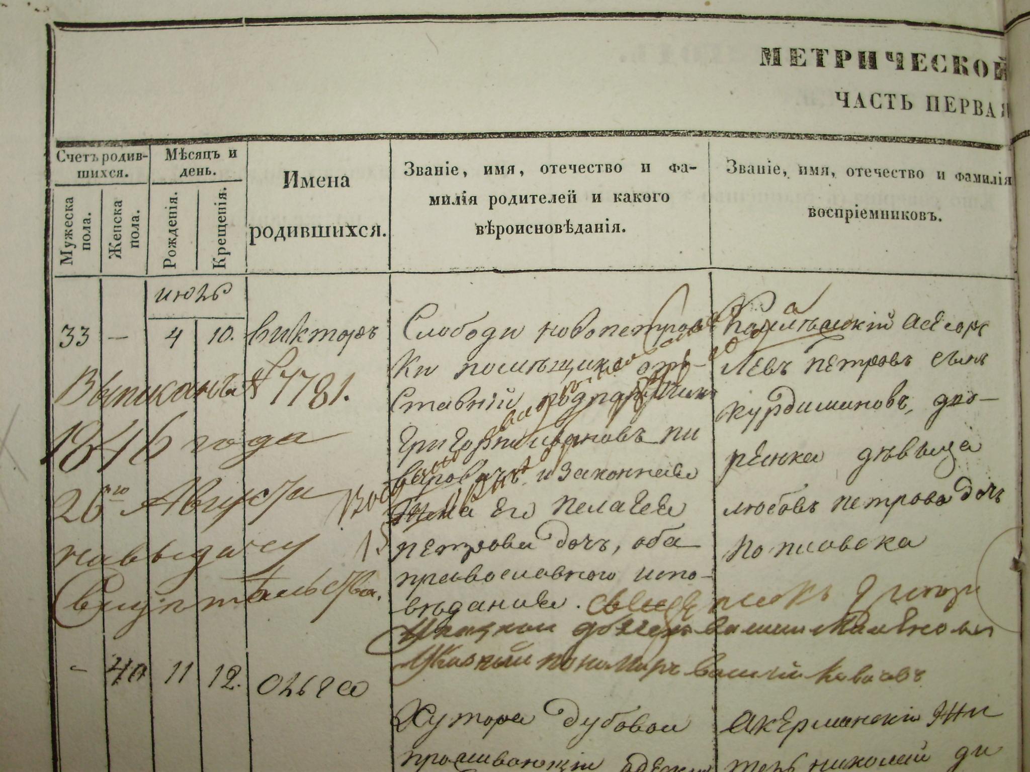 http://rodovoyegnezdo.narod.ru/Kherson/Metrika_VGPivarovicha.jpg